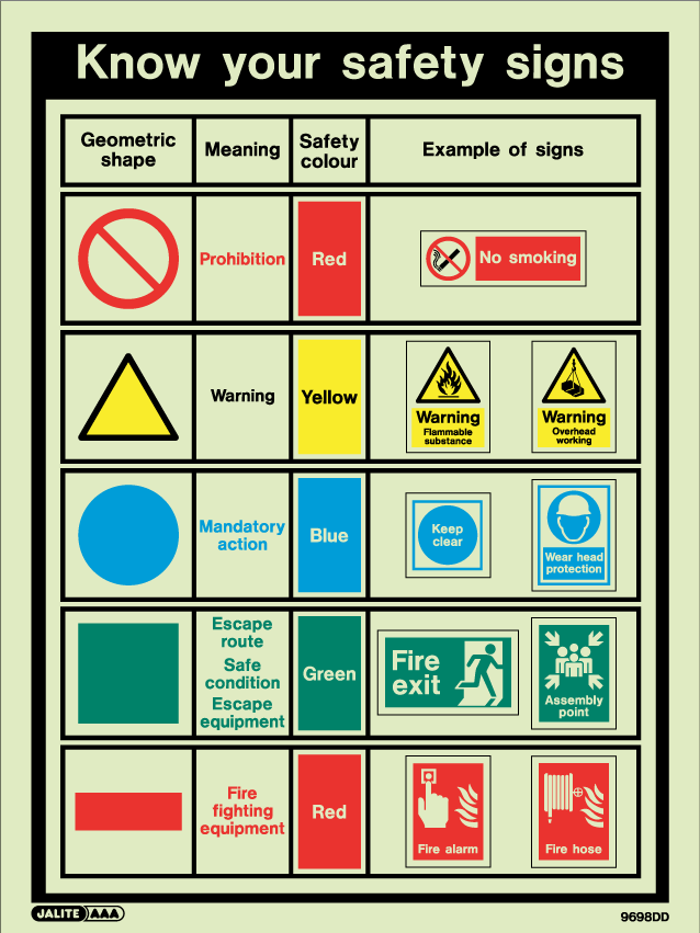 Safety Symbols Food Quality Management System Consultancy