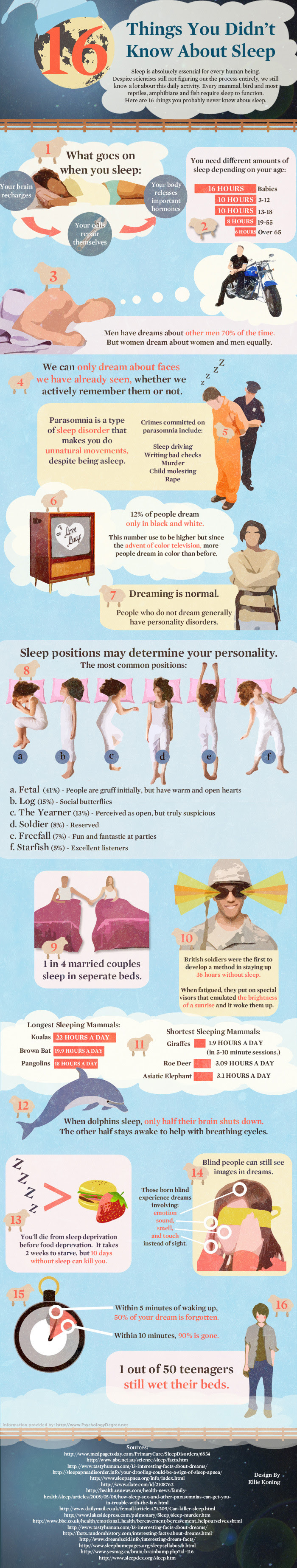 16 Facts About Sleep #infographic