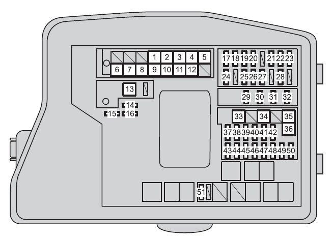 Toyota Verso 2012 2013 Fuse Box Diagram Auto Genius