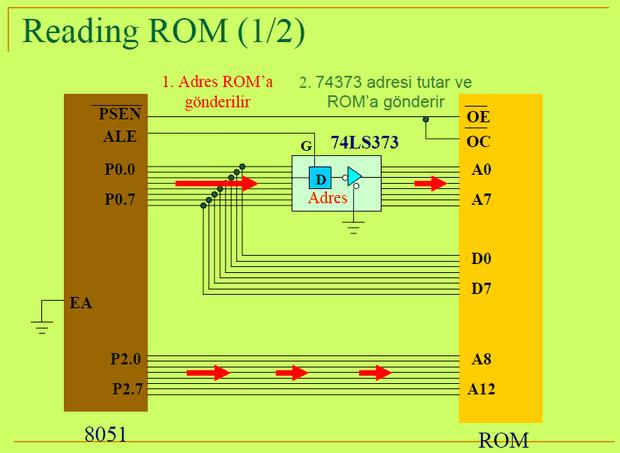 8051-đọc-ROM