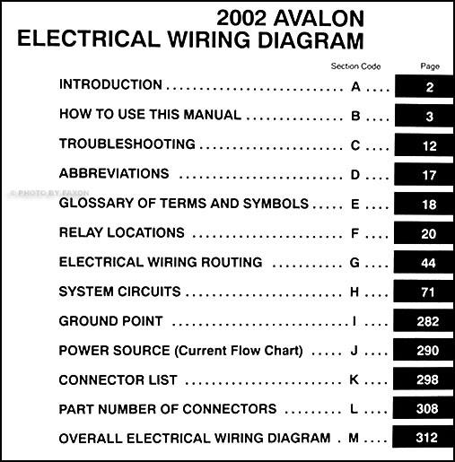 Toyota Avalon Radio Wiring Diagram Wiring Diagram Slide Slide Amarodelleterredelfalco It