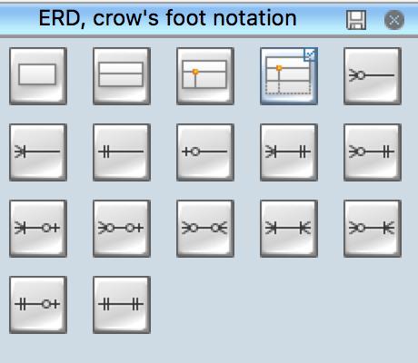 ERD symbols Crows Foot notation