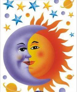 Pranayama Respiración Alternada Sol Luna El Blog De Transeunte