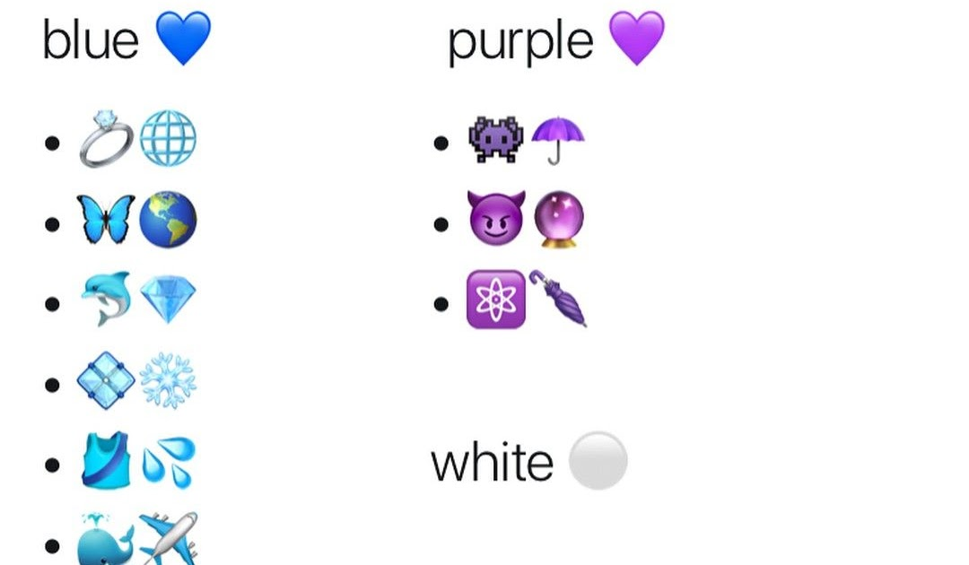 Aesthetic Snapchat Friend Emojis Blue Before you send a snap to someone, you might be wondering if the emoji next to that person has any meaning. aesthetic snapchat friend emojis blue