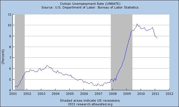 Lessons From the Great Depression: Are We Headed Into a ...