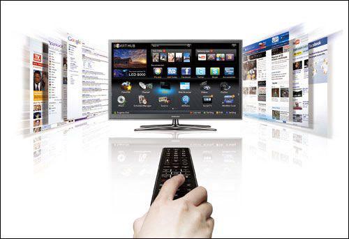 智能电视与生活方式
