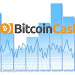 ビットコインキャッシュ(BCH)続伸:HFによる経済的インセンティブが後押し? - 株式会社みんかぶ