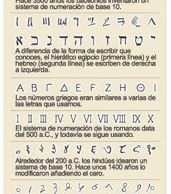 El Desarrollo Medieval De La Tecnología Icarito