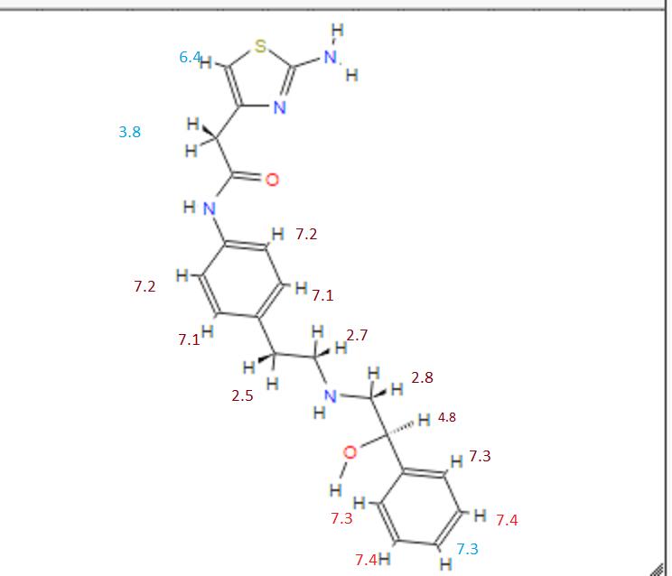 H-NMR NMRDB VAL