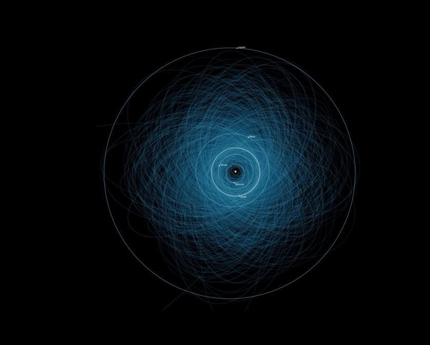 asteroide 1950 DA