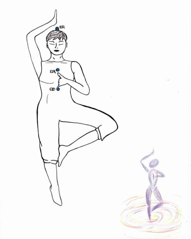 Danse de l'Esprit - Par Osho