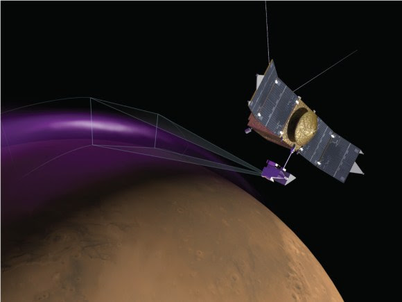 "Artist's conception of MAVEN's Imaging UltraViolet Spectrograph observing the ""Christmas Lights Aurora"" on Mars. (University of Colorado)"