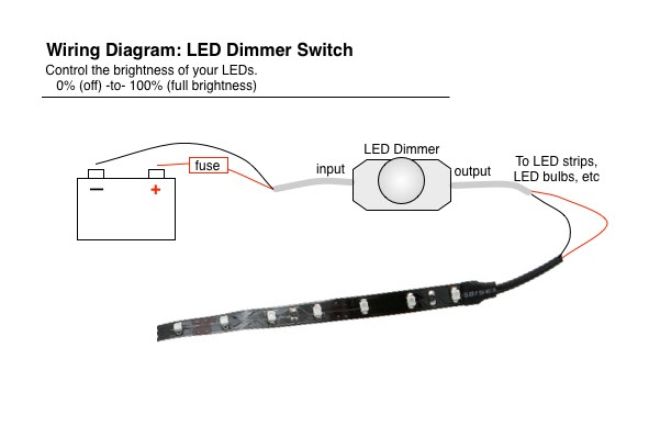 Diagram 4 Wire Rotary Light Dimmer Switch Wiring Diagram Full Version Hd Quality Wiring Diagram Ongoingwiring Ndesperance Fr