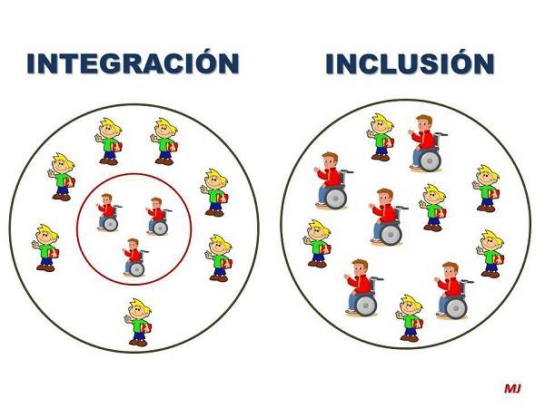 http://www.escuelaenlanube.com/wp-content/uploads/2013/05/Inclusion-escolar.jpg