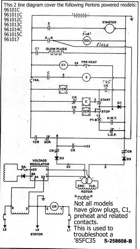 Perkins Genset Engine & Kohler Manuals and Information