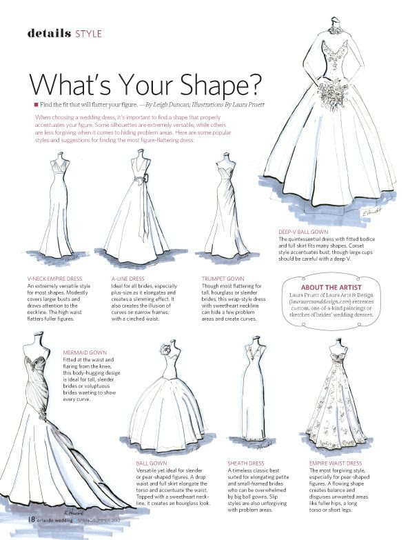 Find the wedding dress shape that is right for your body. http://www.orlandomagazine.com/OrlandoWedding/January-2012/Whats-Your-Shape/