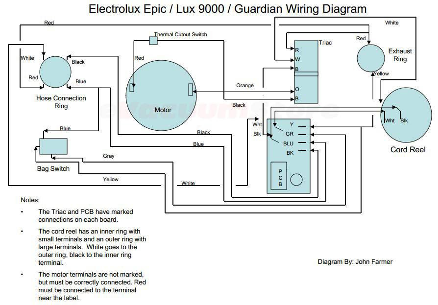 28 Electrolux 2100 Parts Diagram - Free Wiring Diagram Source | Beam Electrolux Wiring Diagram |  | Free Wiring Diagram Source