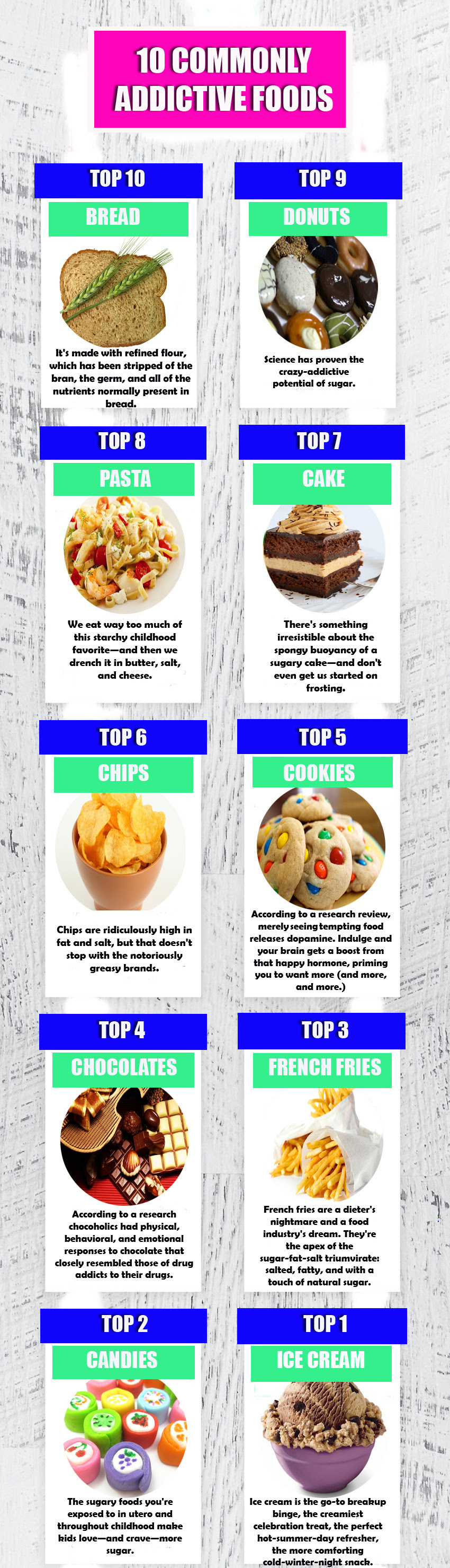 Infographic: 10 Commonly Addictive Foods #infographic