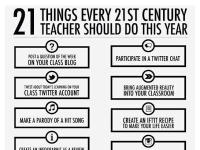 Things 21st Century Teachers Should Be Able to Do