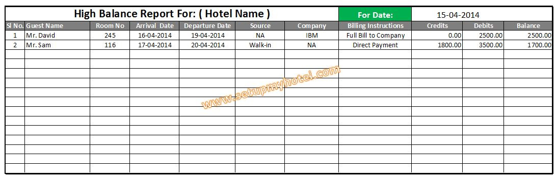 Hotel Reports Sample - Front Office   F&B   Housekeeping