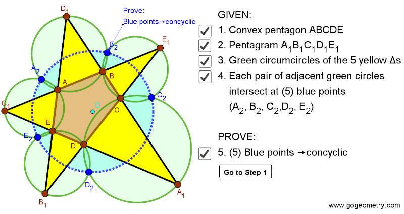 Dynamic Geometry 1477: Miquel's Pentagram Theorem, Pentagon, Triangle, Circumcircles, Concyclic Points, Step-by-step Illustration, iPad.