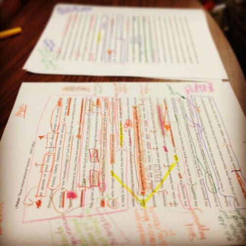 Manuscript Bible Study. Stephie's paper #newtome
