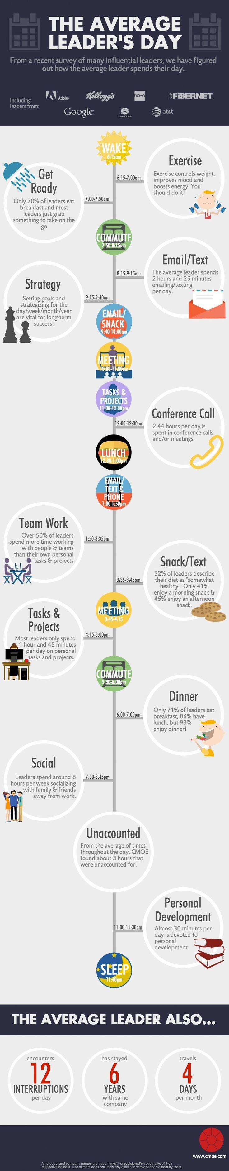 1000+ images about Leadership on Pinterest | Orchestra, A business ...