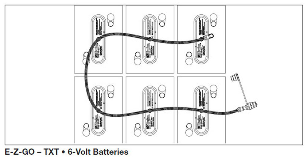 36 volt ezgo battery wiring diagram 28 ez go battery diagram wiring diagram list  ez go battery diagram wiring diagram