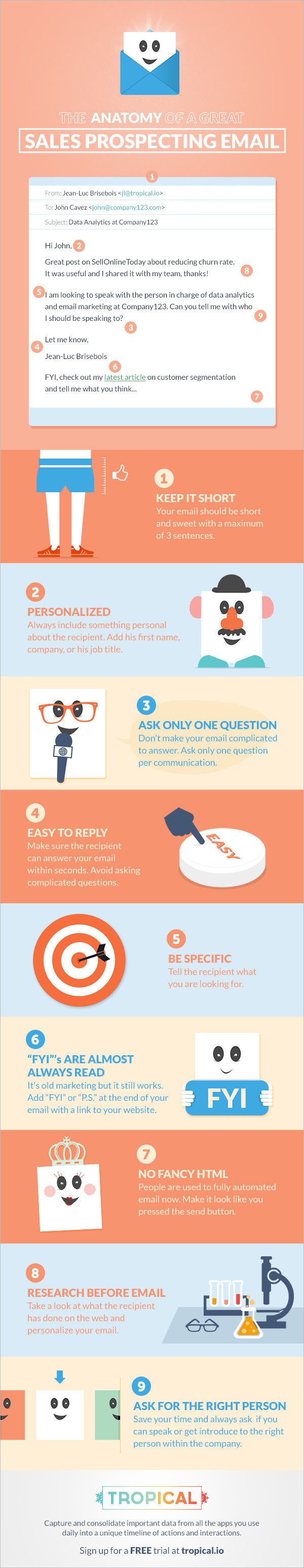 Infographic: The Anatomy Of A Great Sales Prospecting Email #infographic