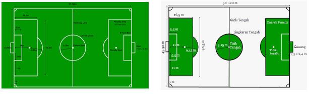 89 Gambar Ukuran Lapangan Sepak Bola Paling Hist