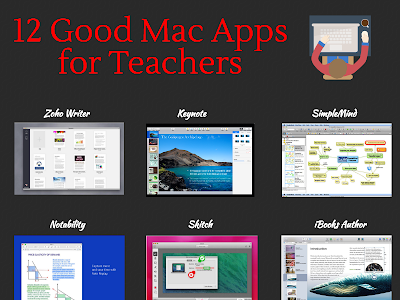 A Collection of Some of The Best Educational Mac Apps to Use in Your Classroom