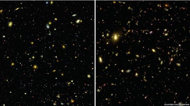Imagem do Universo real e da sua simulação (Illustris Collaboration)