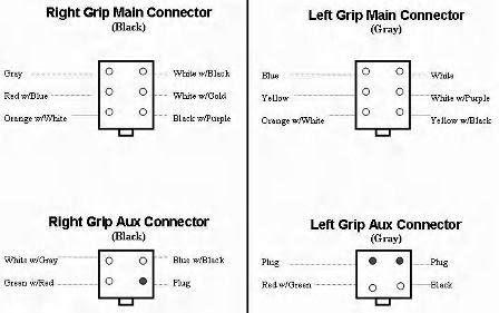 Harley Davidson Cruise Control Wiring Diagram Single 3 Way Switch Wiring Schematic For Wiring Diagram Schematics