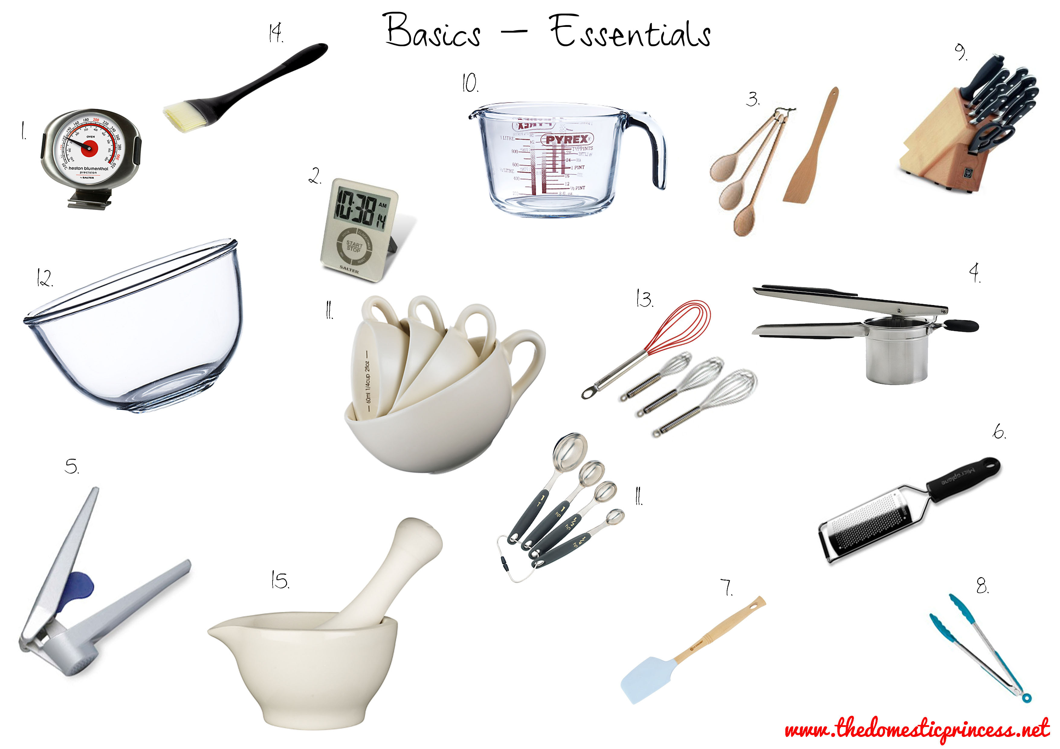 Kitchen Utensils List With Pictures And Uses. Miscellaneous Utensils ...