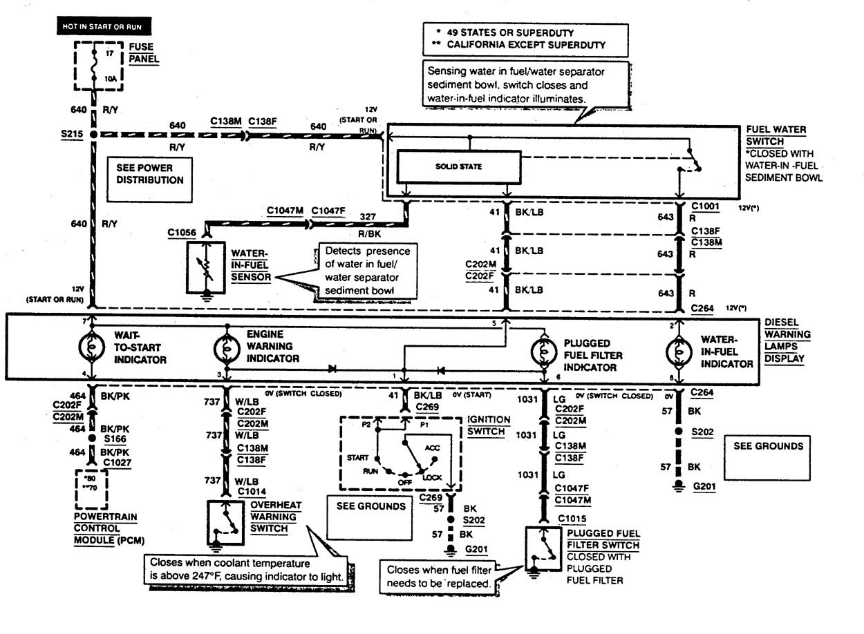 2000 Ford F53 Wiring Diagram Wiring Diagram Beg Cable Beg Cable Piuconzero It