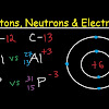 Isotope Examples Protons Neutrons Electrons