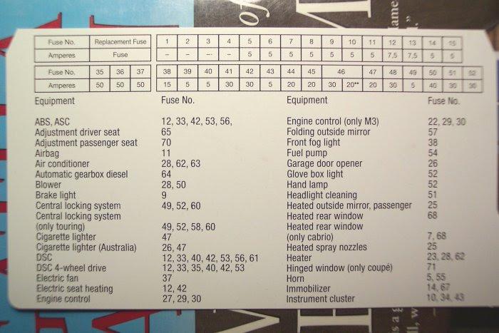2001 Bmw 330ci Fuse Box Diagram Wiring Diagram Report A Report A Maceratadoc It
