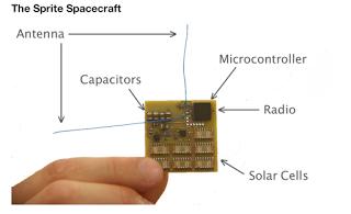 Kicksat Sprite satellite