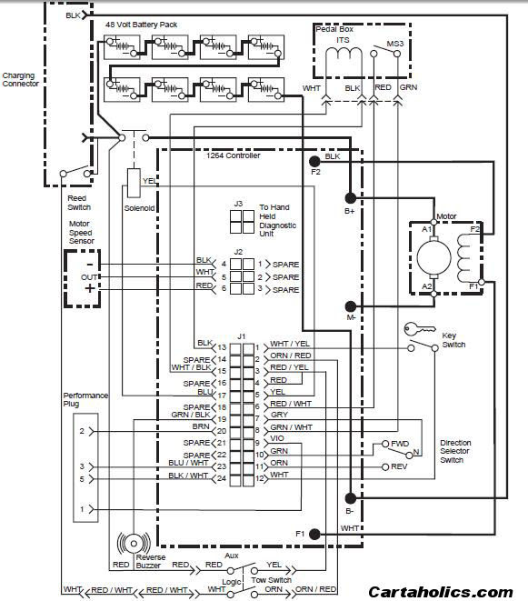 Ez Go Workhorse Wiring Diagram | Workhorse St480 Gas Ezgo Wiring Diagram |  | Fuse Wiring