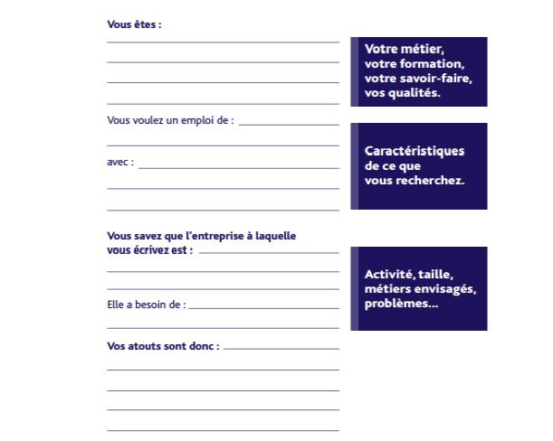 Mise En Page D Une Lettre Manuscrite - Exemple de Lettre