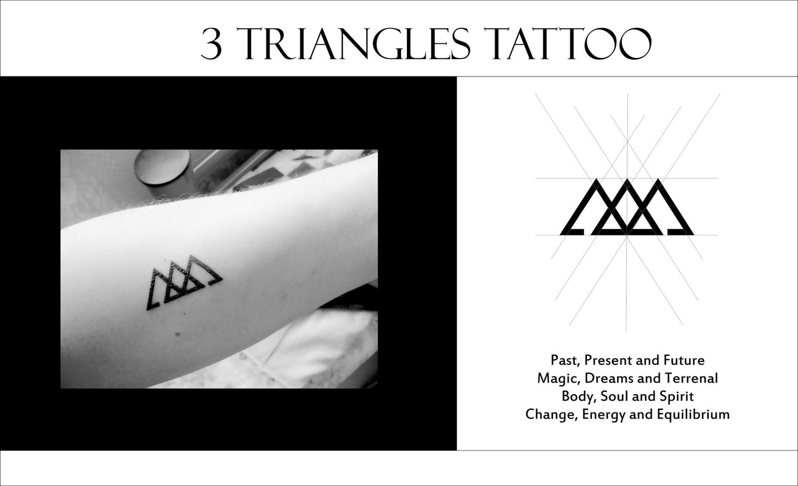21 Inverted Triangle Symbol Meaning Meaning Symbol Triangle Inverted