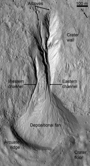 sistema_de_barrancos_en_Promethei_Terra_en_Marte