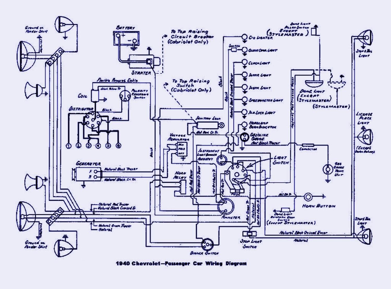 Diagram Download 1993 Gas Club Car Wiring Diagram Hd Version Hellotreno Ahimsa Fund Fr