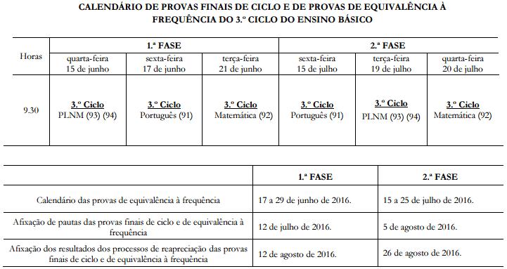 Calendário Exames 2015 2015 - 3º ciclo ensino básico