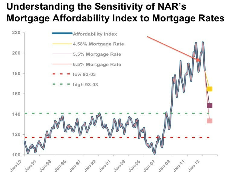Fixed Mortgages Us 30 Year Fixed Mortgage Rates