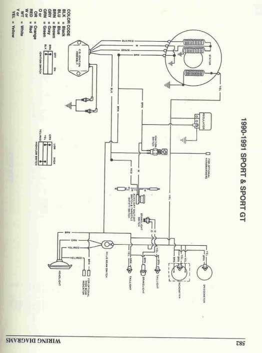 Download Schema 2003 Polaris Snowmobile Wiring Diagrams Full Hd Version Grafikerdergisi Chefscuisiniersain Fr