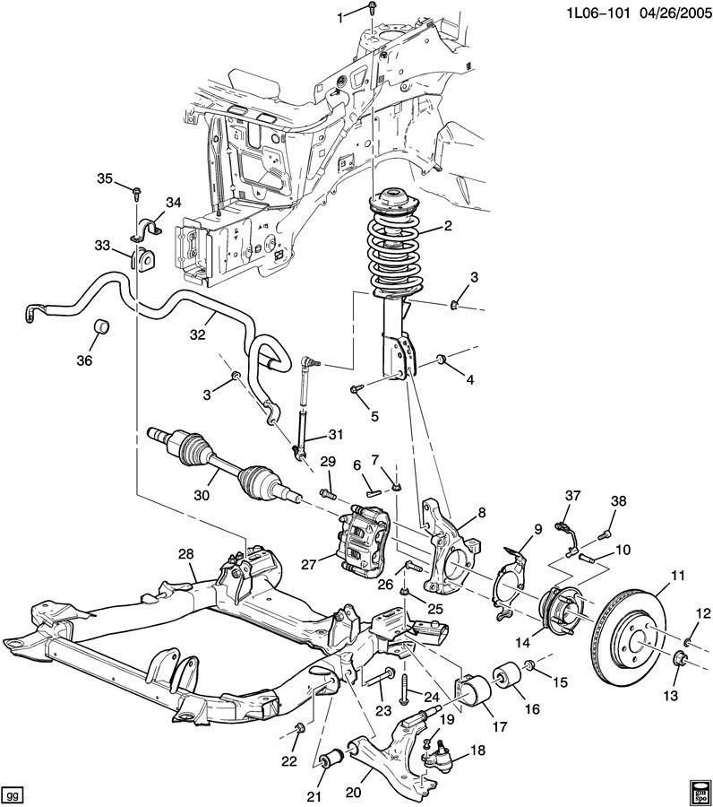 Diagram 2007 Chevy Equinox Fuse Box Diagram Full Version Hd Quality Box Diagram Gluckguide Primacasa Immobiliare It