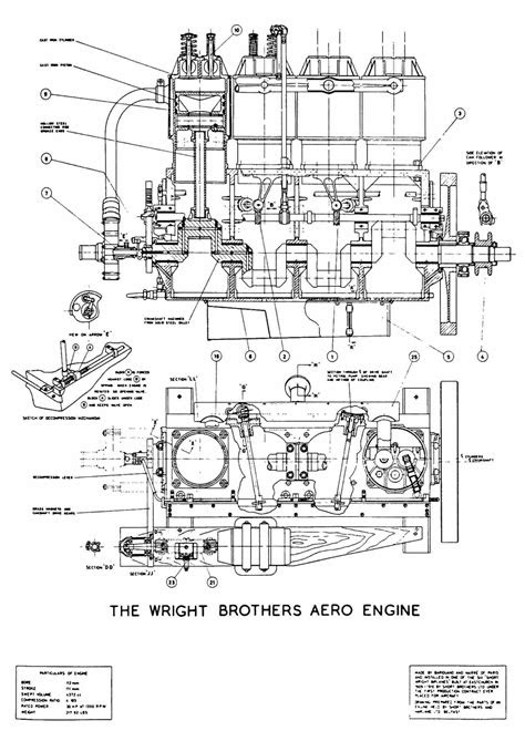 The Wright Brothers' Engines and Their Design, Leonard S
