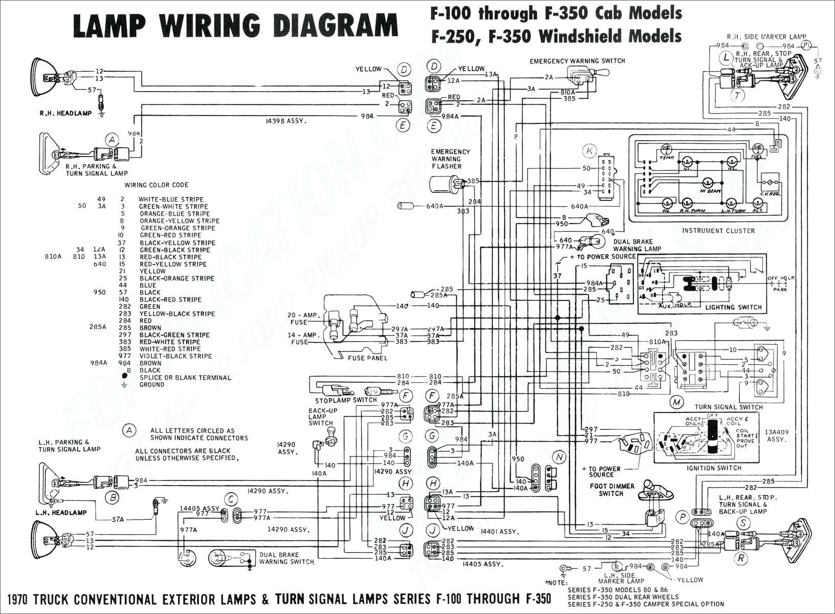 2000 F150 Wiring Diagram Tail Wiring Diagram Instruct Instruct Cfcarsnoleggio It