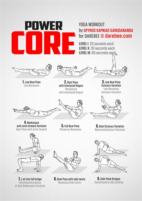 power core workout